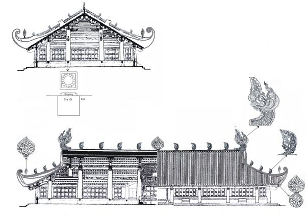Các loại hình ngói ống và ngói lòng máng trên bộ mái kiến trúc thời Lý - Trần ở Hoàng thành Thăng Long