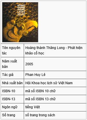 Hoàng thành Thăng Long - Phát hiện khảo cổ học